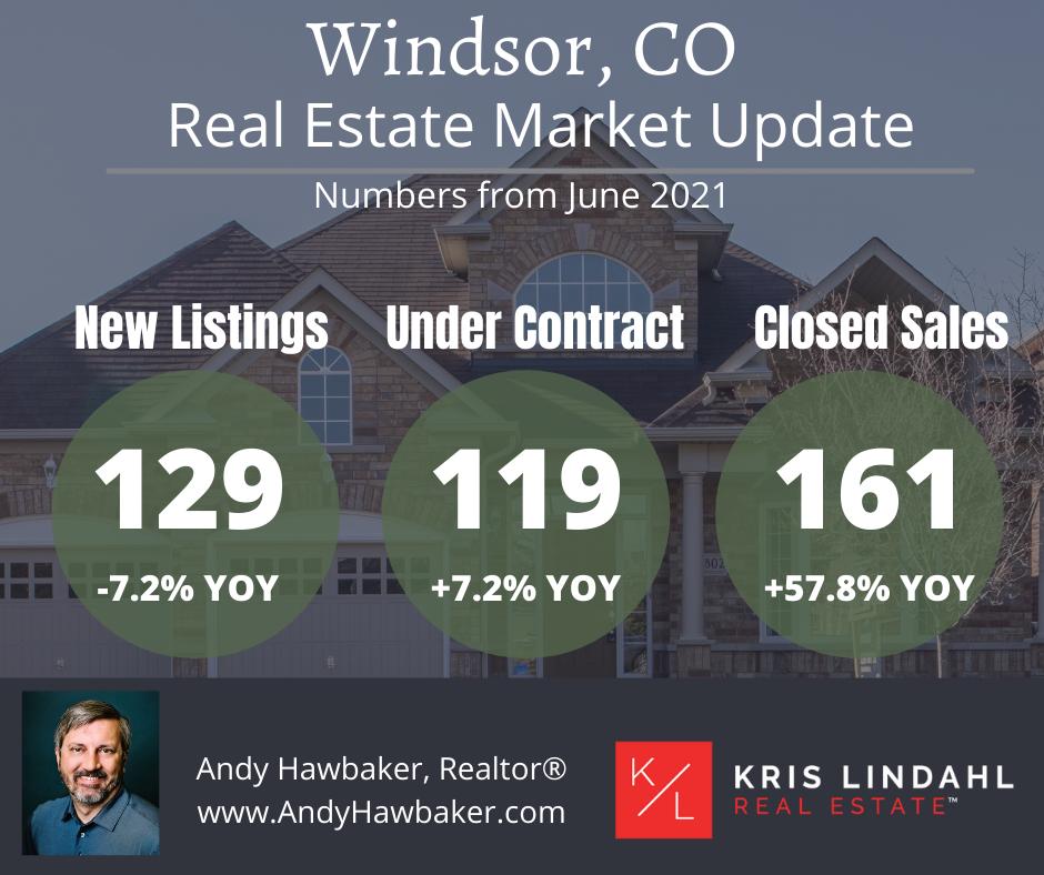 Windsor Real Estate Update
